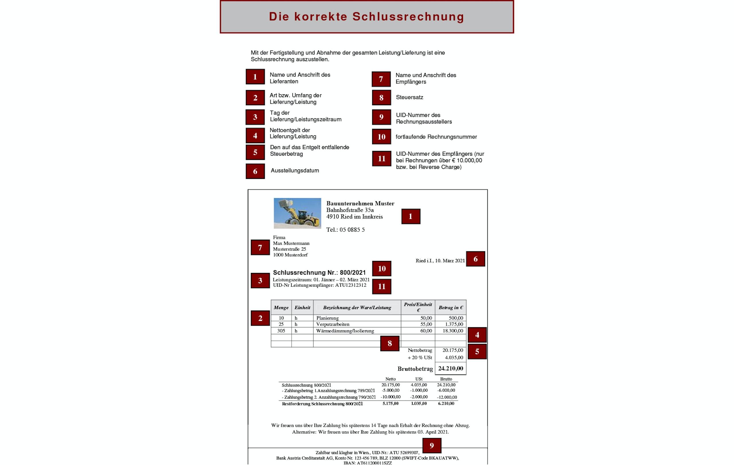 Mustervorlage Teil- / Schlussrechnung